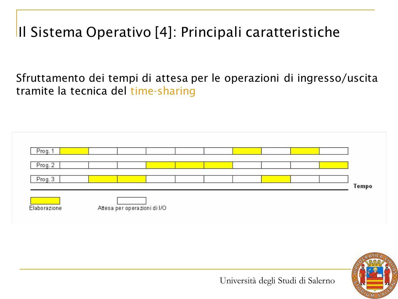 Il Sistema Operativo [4]: Principali caratteristiche